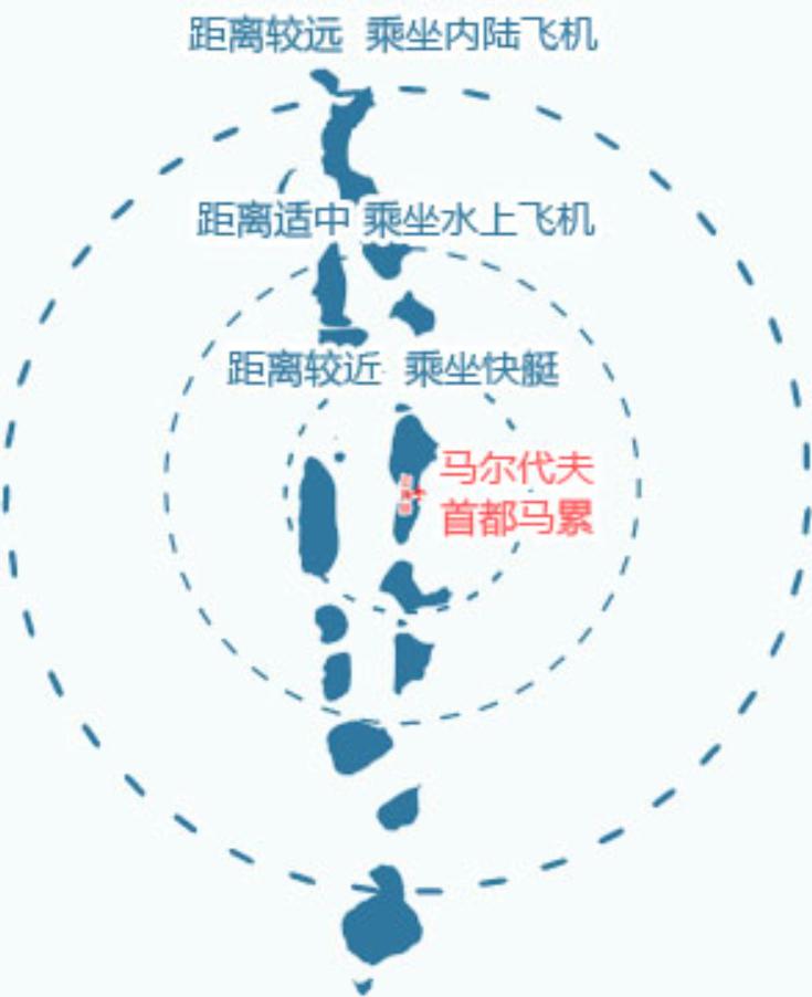 maldives攻略,  马尔代夫首都马累、国际机场岛、环礁地图 -马尔代夫攻略-一级代理-海岸线假期官网