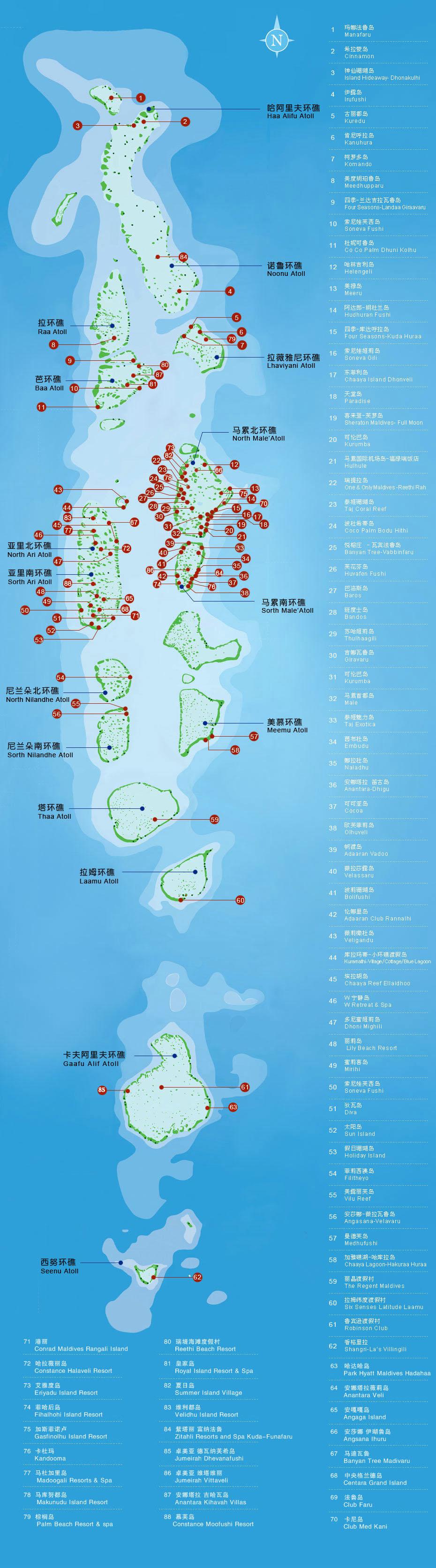 maldives攻略,  选岛指南 -百科-马尔代夫-专业代理-海岸线假期-唯一官方网站